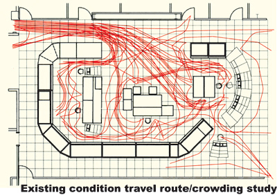 High Quality TravelRouteStudy
